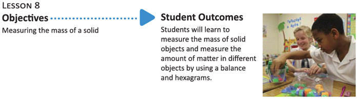 Sample Science 2 Student Outcomes