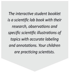 The interactive student booklet is a scientific lab book with their research, observations and specific scientific illustrations of topics with accurate labeling and annotations. Your children are practicing scientists.