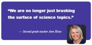 """We are no longer just brushing the surface of science topics."" -- Second grade teacher Ann Heise"