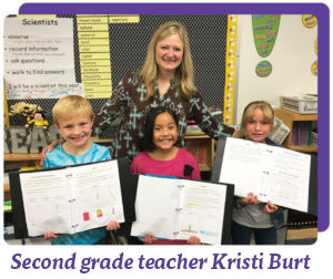 Second grade teacher Kristi Burt